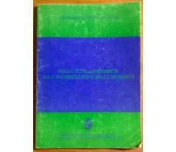 Dalla tutela dei diritti alla valorizzazione delle diversità (donne) - 1996  - L