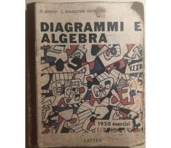 Diagrammi e algebra di Bovio-manzone Bertone,  1986,  Lattes