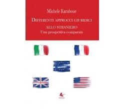Differenti approcci giuridici allo straniero Una prospettiva comparata di Miche