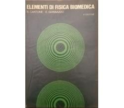 Elementi di fisica biomedica - Cantone Giannazzo (Ambrosiana 1985) Ca