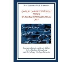Global competitiveness index business sophistication - ER