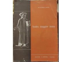 Nostra maggior musa, Michelangelo Alifano-1963- Editore Il tripode - S